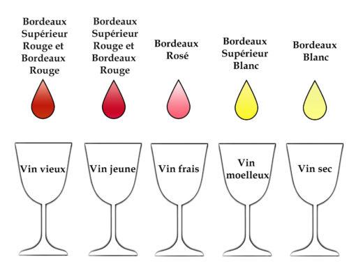 couleurs-vin